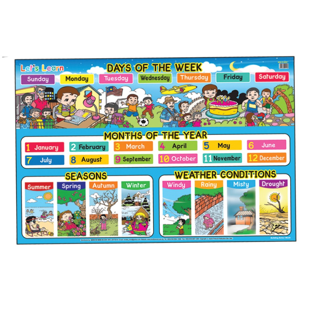 Educational Chart Let's Learn Days of the Week (MM01164)