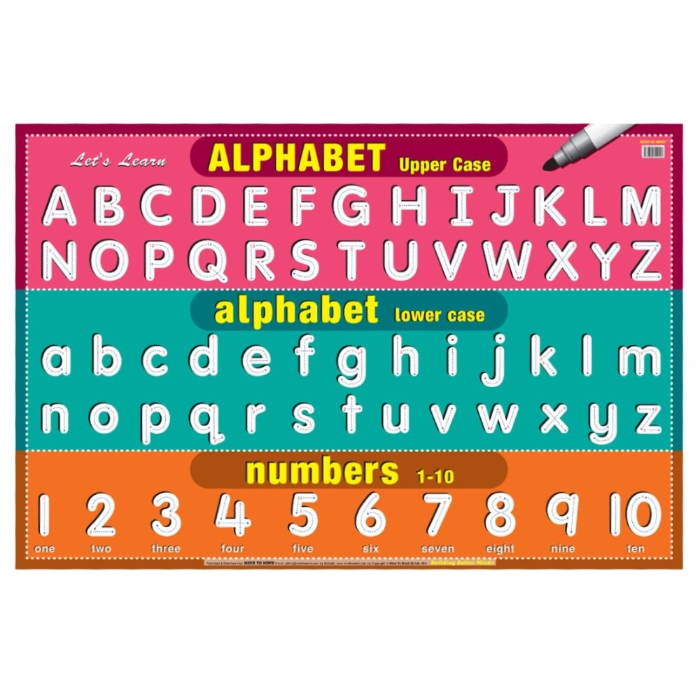 Educational Chart Let's Learn Alphabet (MM21542)